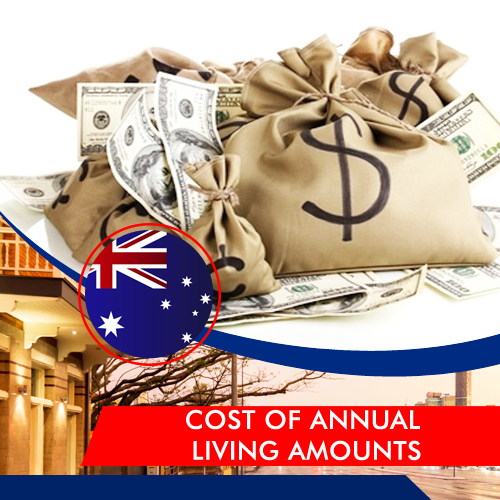 COST OF ANNUAL LIVING AMOUNTS