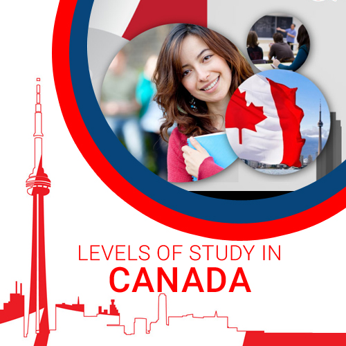 LEVELS OF STUDY IN CANADA