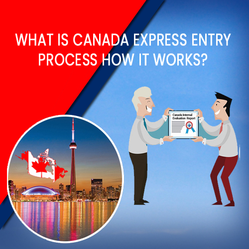 What is Canada Express Entry process how it works